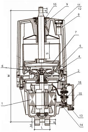 Гидротолкатель ТЭ состоит из
