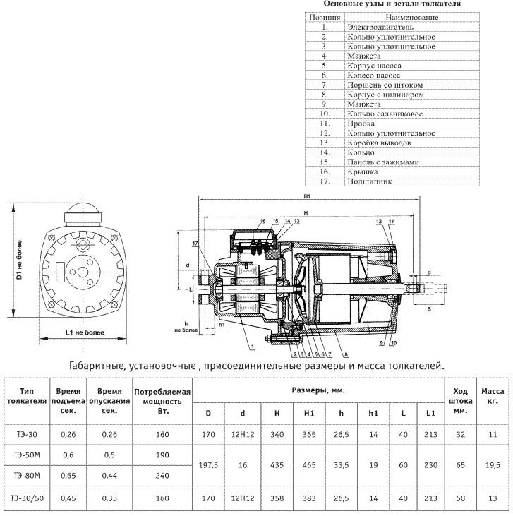 Продаем гидротолкатель ТЭ-30,